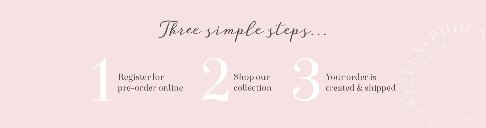 Three simple steps...
